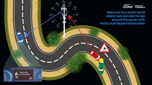 Local Hazard Information: infografica