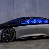 Mercedes EQS: l'elettrica supera i 700 Km di autonomia