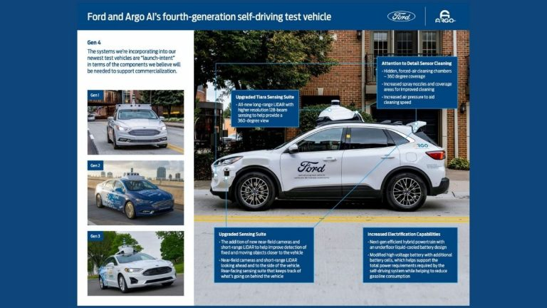 Ford e Argo Ai
