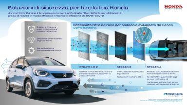 Honda: ecco il nuovo filtro dell'aria anti Sars-Cov-2